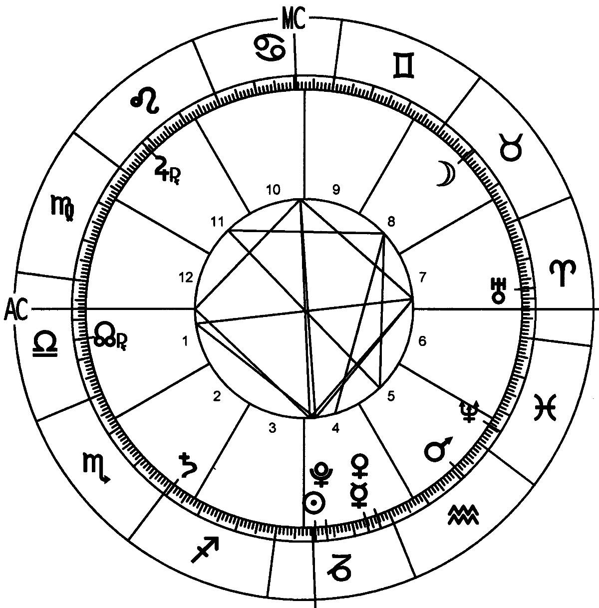 Master number 44 chaldean image 2